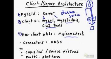 MySQL Tutorials – 02 MySQL Architecture Part 1
