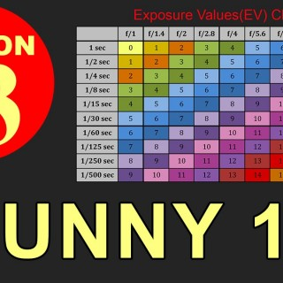 Lesson13 – Sunny16 Rule (Photography Tutorials)