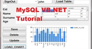 MySQL VB.NET Tutorial 16 : How to Link Chart /Graph with Database