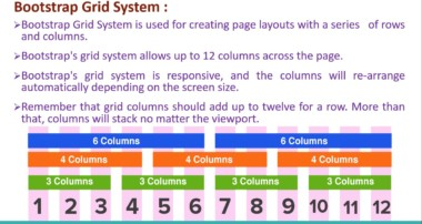 Bootstrap Chapter 3 – Bootstrap Grid System