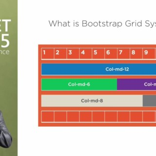 Getting Started  Bootstrap Grid System