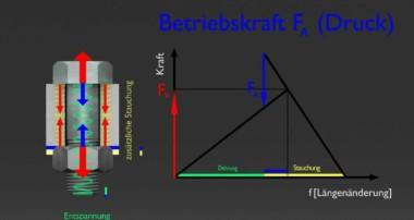 Schraubenberechnung 3D Animation mit Blender 3D