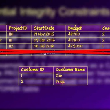Database Lesson #1 of 8 – Introduction to Databases