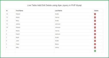 Live Table Add Edit Delete using Ajax Jquery in PHP Mysql