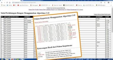 ALGORITMA C45 PHP MYSQL – SOURCE CODE WEBSITE