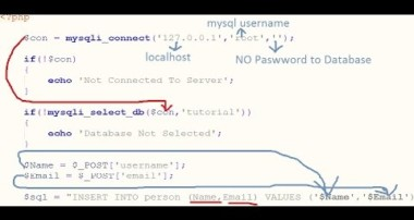 PHP – Insert Form Data Into MYSQL Database Using PHP