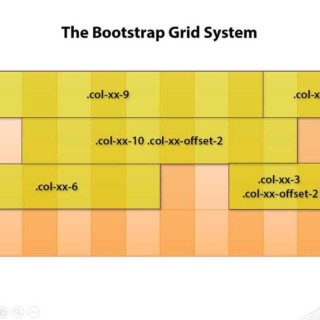 Bootstrap 3 Grid System Explained
