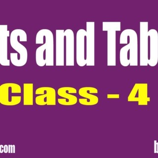Learn HTML, CSS, JavaScript, Bootstrap Tutorial Online Training | Class – 4 | by Harsha Sir